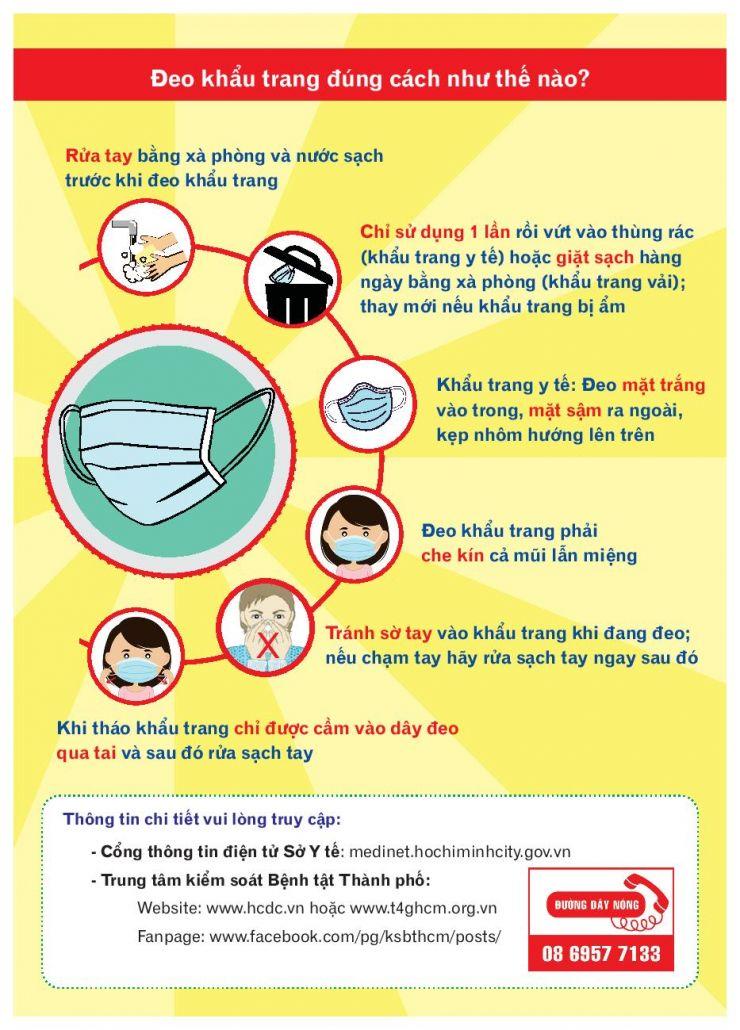 Sử dụng khẩu trang đúng cách tránh viêm da tiếp xúc trong mùa dịch